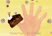 انیمیشن ABC Kids - خانواده انگشتی (کیک)