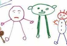 اولین نقاشی کودکان چگونه است؟